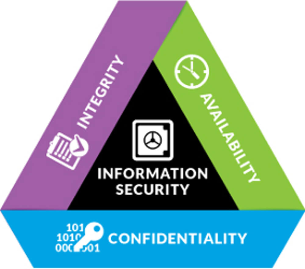 What Is Cyber Security Wizard Cyber