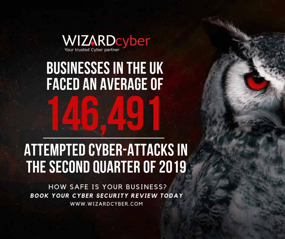 cybersecurity facts
